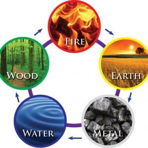 feng-shui-master-5-elements